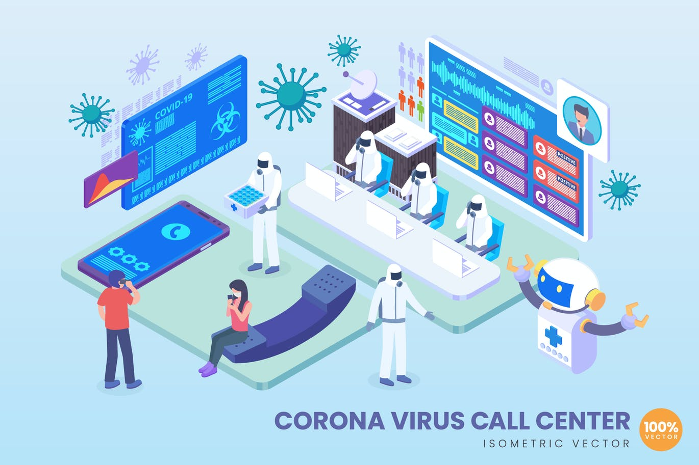 Isometric Corona Virus Call Center Vector Concept