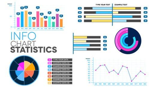 Info Chart Statistics