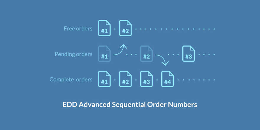 Advanced Sequential Order Numbers