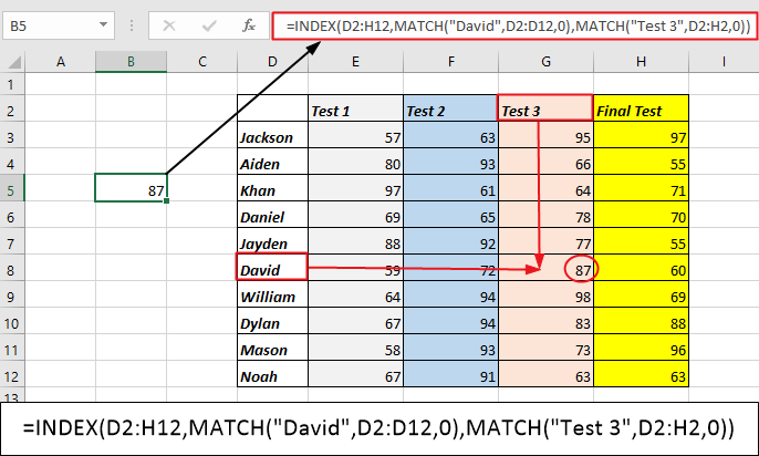 Excel double (two way) lookup
