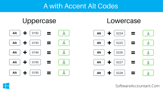 a with accent alt code