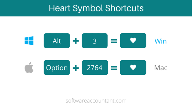 Heart symbol text keyboard shortcuts for Windows and Mac