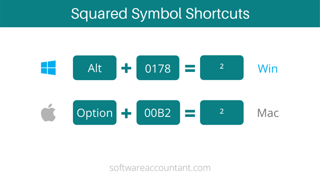 2 square symbol alt code shortcut for Windows and Mac