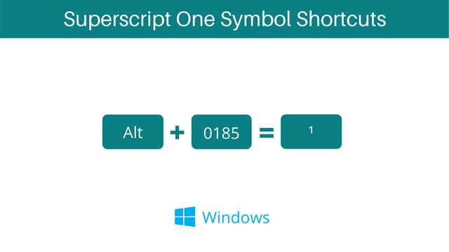 superscript 1 alt code shortcut