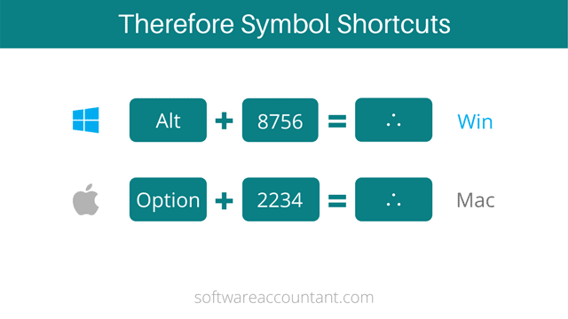 therefore symbol keyboard shortcuts