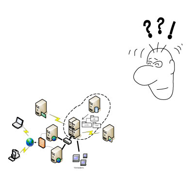 Software Creation Mystery » The Secret of Building