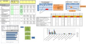 Wall Street Prep Financial Modeling Basic Package