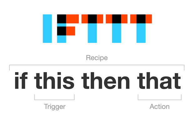 IFTTT Architecture with Nicky Leach - Software Engineering Daily