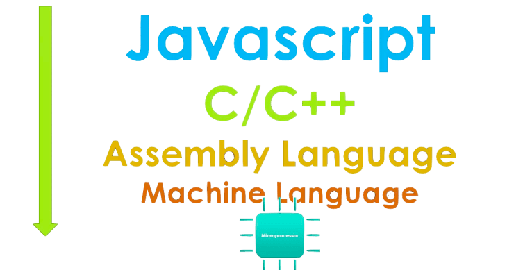 JavaScript and the Inner Workings of your Browser - Software