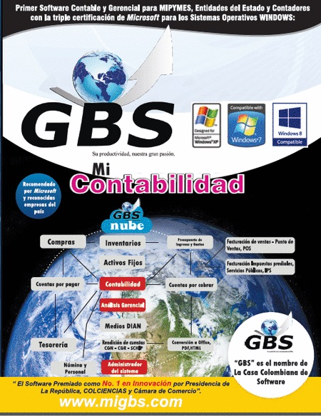 Los 16 Módulos Integrados del Software GBS