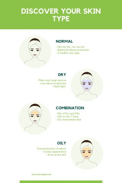 Skin Type: Normal, Dry, Combination, Oily