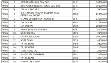 list of the owners of plate number WWW