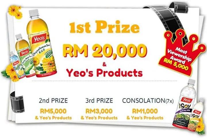 hadiah daripada kontes yeo's funderful contest 2013