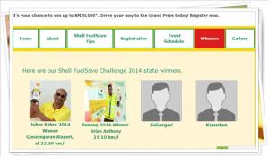 pemenang-shell-fuelsave challenge-wilayah