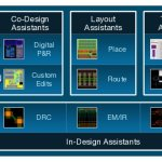 Samsung Certifies Synopsys Custom Design Platform for 28nm FD-SOI