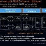 GF Delivering 45RFSOI Customer Prototypes for 5G