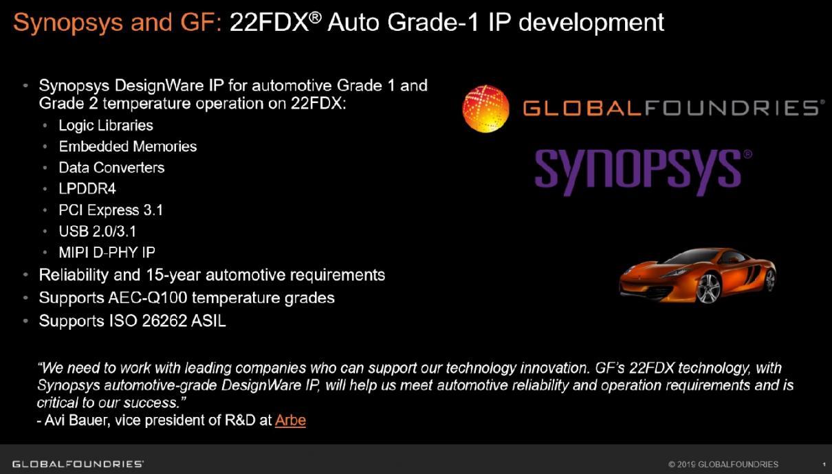 22FDX – SOI Industry Consortium