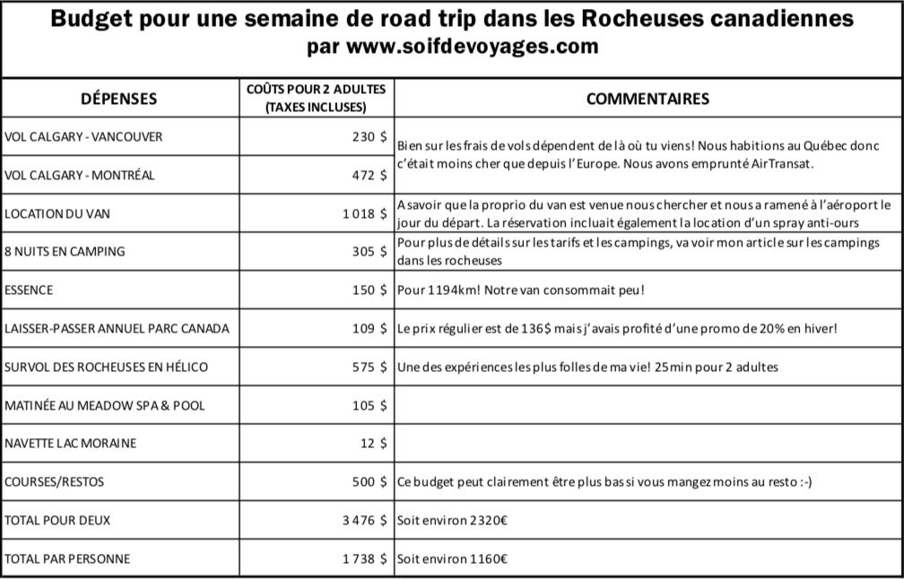 Budget road trip dans les Rocheuses canadiennes par Soif de Voyages