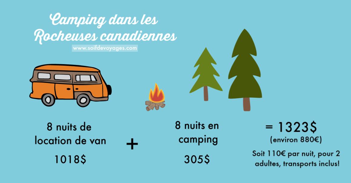 Camping dans les rocheuses canadiennes par Soif de Voyages