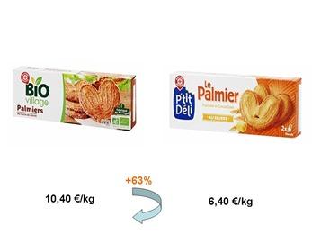 biscuit bio contre conventionnel