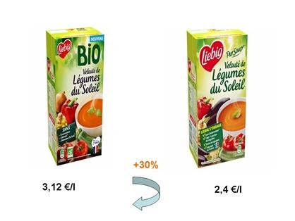soupe bio ou non bio