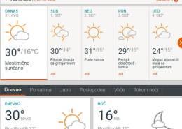 Sokobanja vremenska prognoza