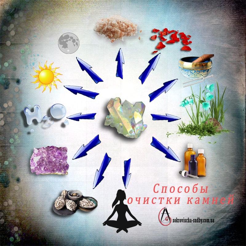 очистить камни от чужой энергии 1