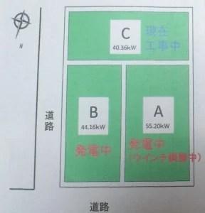 ソーラーシェアリング@伊豆の国・スマートライフ発電所