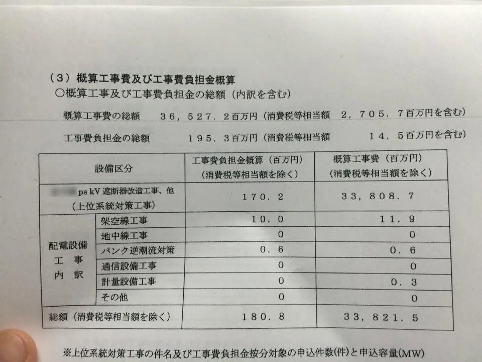 九州電力による連系工事負担金の回答(500kW)