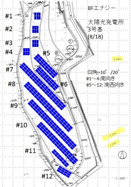 太陽光3号基南西向き(南から45°)のパターン
