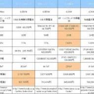 太陽電池メーカー比較一覧表