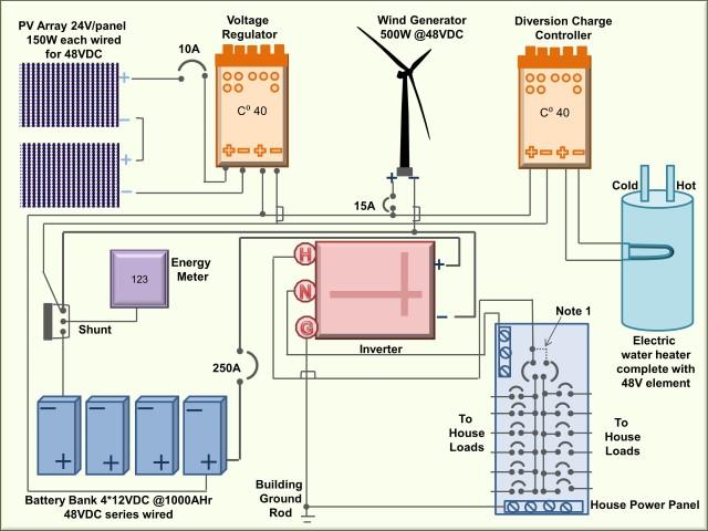 wiring a turbine a free printable wiring diagrams