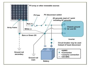 Battery Cable Wiring for PV Systems | Solar365
