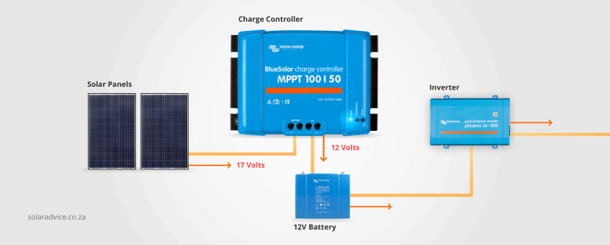 Solar Charge Controller diagram
