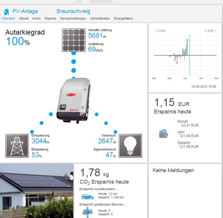 Solaranlage Photovoltaik Braunschweig solarweb