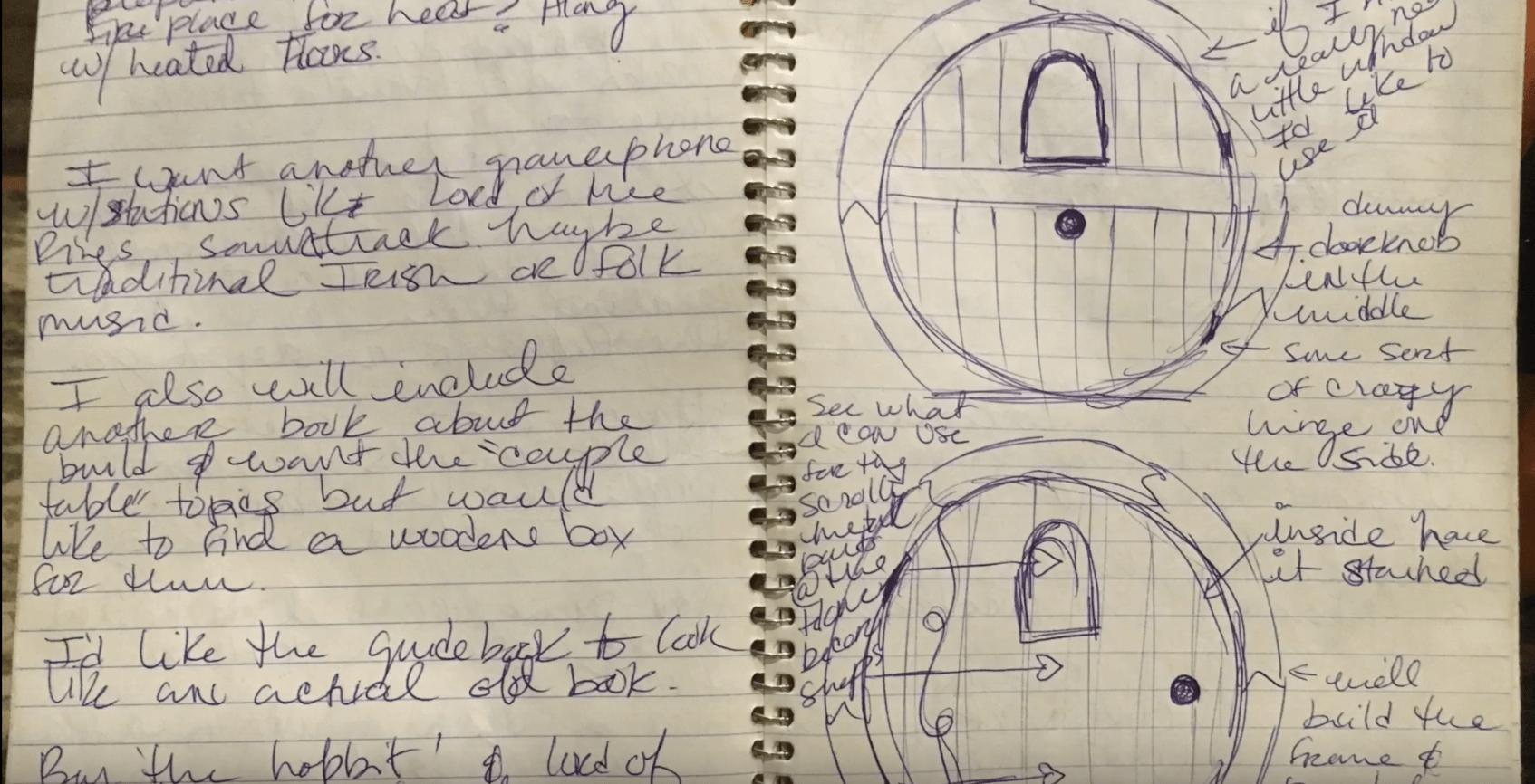 hobit house plans