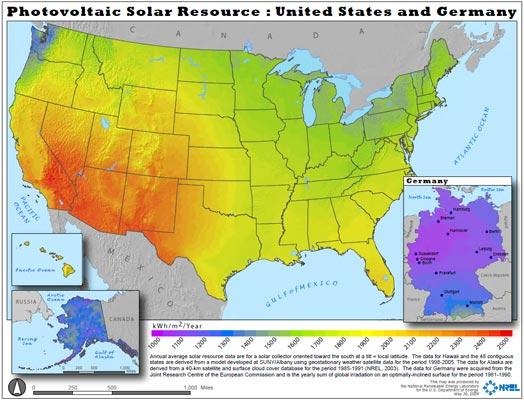 german-us-solar