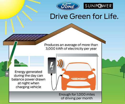 ford-ev-pv-graphic