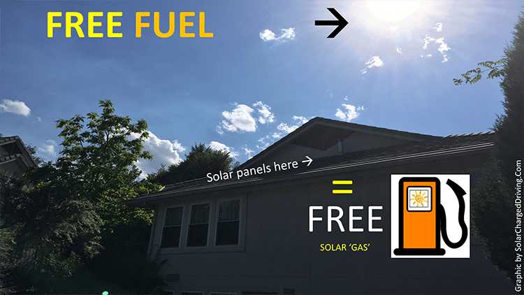 A home solar system equals an EV charger -- and free gas.