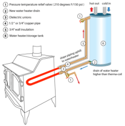 Modified Rocket Stove With Water Heater