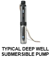 Deep well submersible pumps have a high start up current.