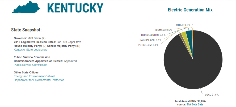kentucky electric generation mix