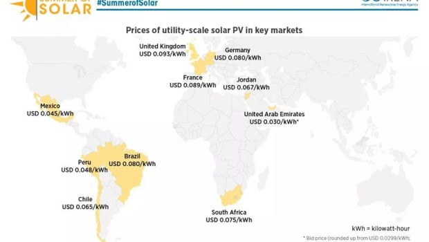 IRENA cost of solar chart June 2016