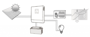 diagram hybrid inverter