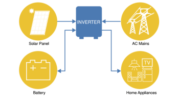 diagram off grid inverter