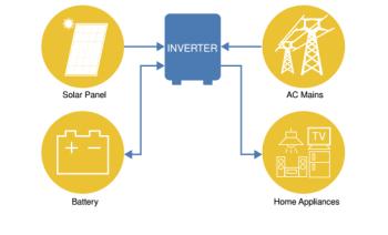 diagram off grid inverter