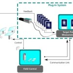 Grafik-Regelungssystem-1