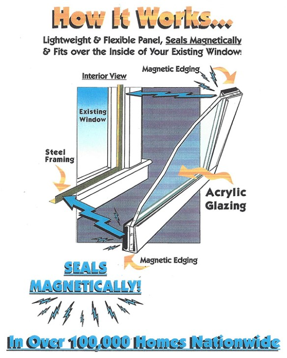 Magnetite Sound Proof Windows