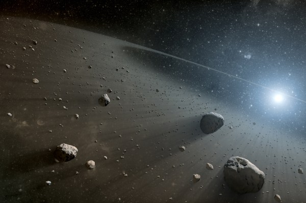 Asteroids classification Near Earth asteroids Asteroid