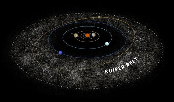 Solar System how it was formed the sun planets